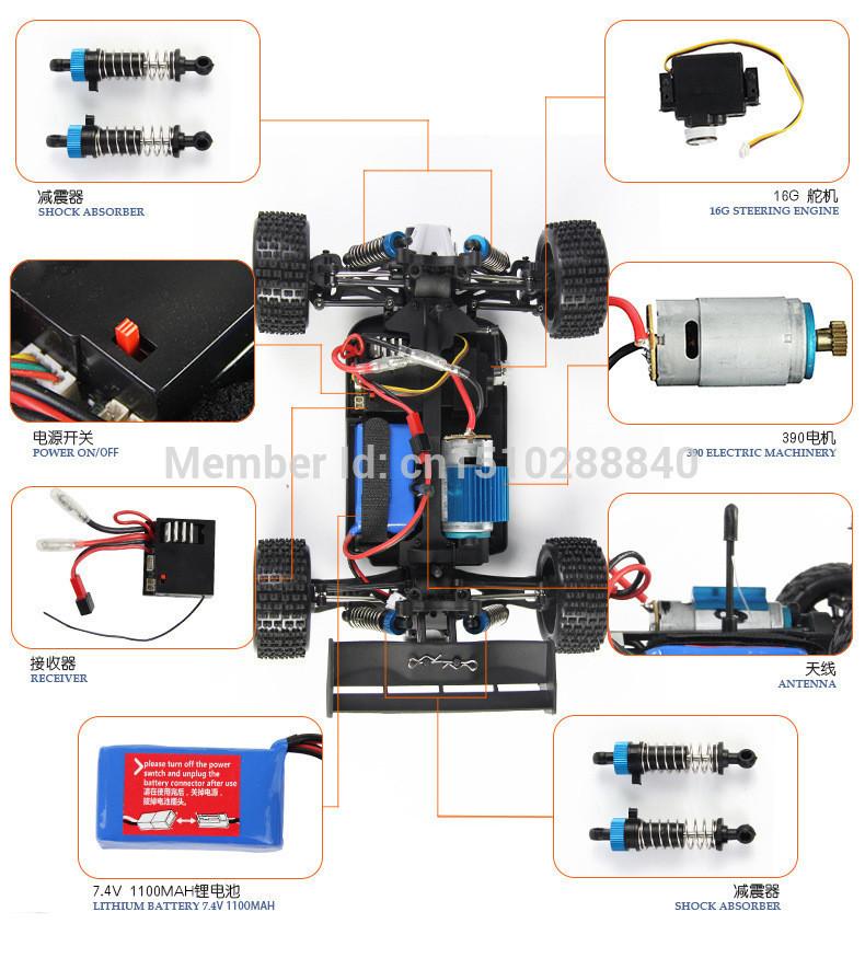 Speed Drive Controller High Speed Radio Control